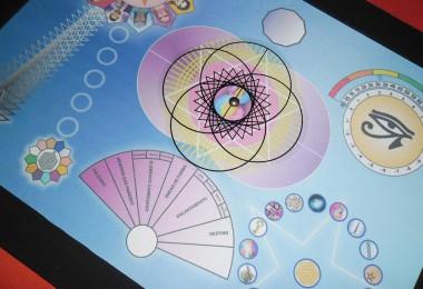 mesa radiônica