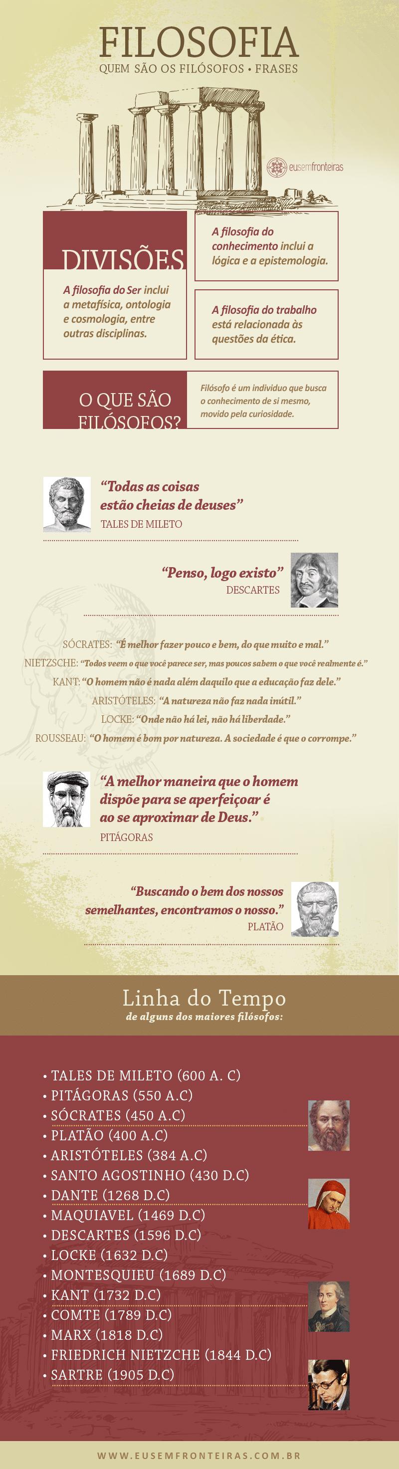 Conheça um pouco mais sobre Filosofia (1)