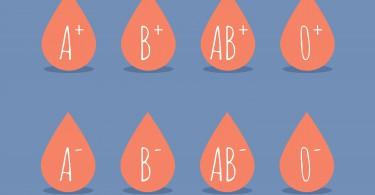 tipo sanguíneo