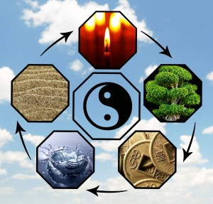 Collage of Feng Shui destructive cycle with five elements (water