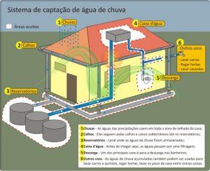 cisternas -foto net