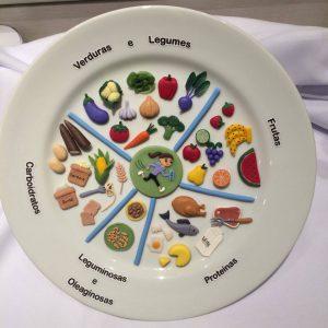 Prato Saudável material desenvolvido pela Técnica em Nutrição e Dietética Aline Kaori (aluna da Profa. Vilani Figuiredo Dias)