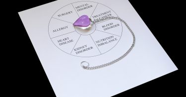 Setting up for a Dowsing Session - Dowsing chart with White A4 sheet of page with a circular dowsing guide and a dowsing pendant laid on top