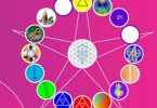 mesa radiônica quântica