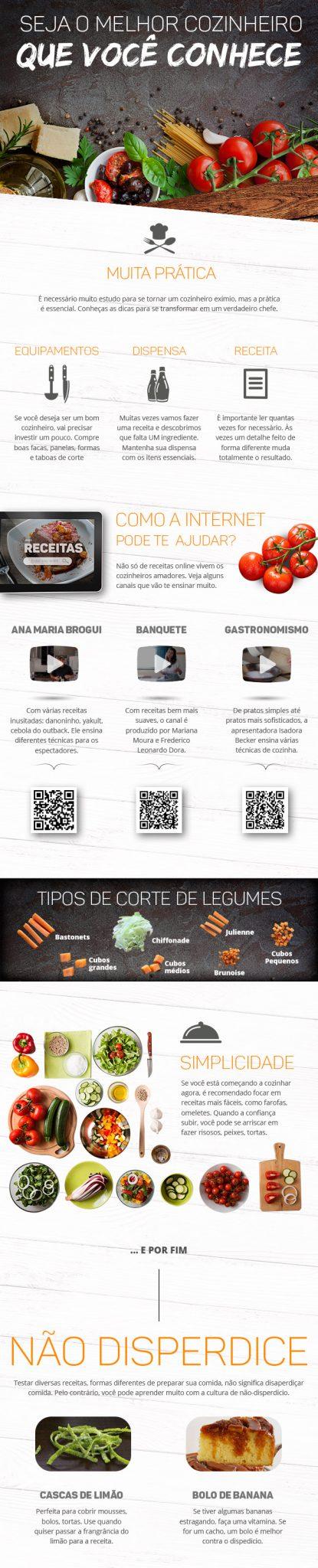 infografico-cozinha