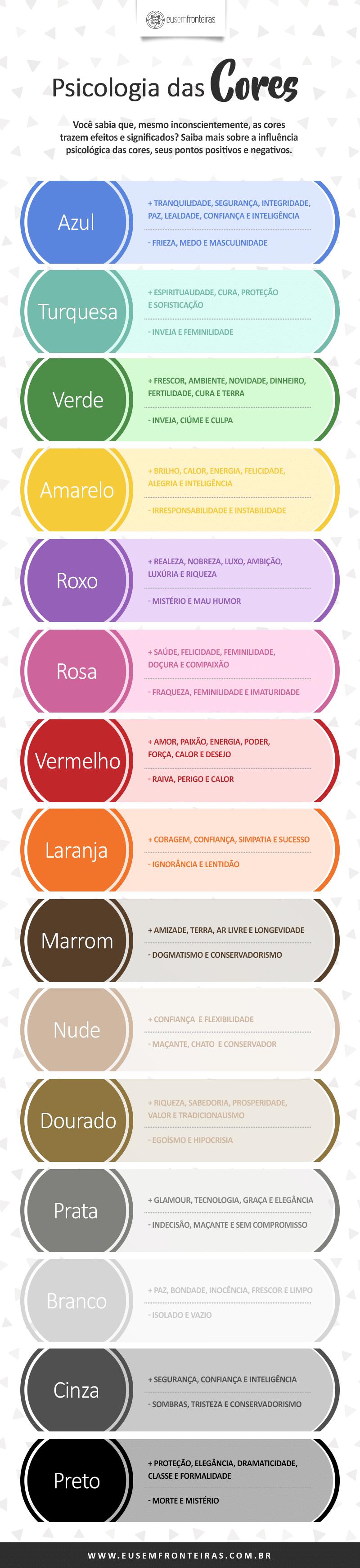 infografico-psicologia-cores