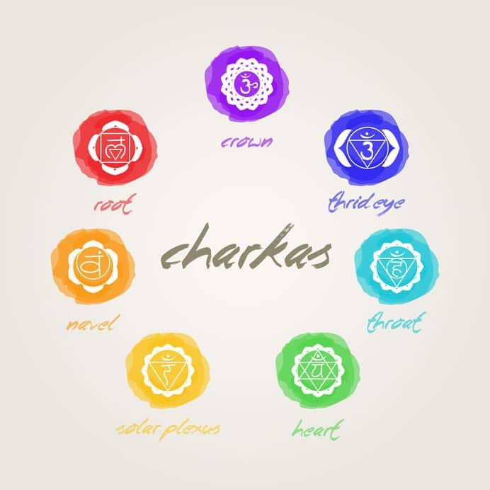 Ilustração com o desenho de todos os chakras.