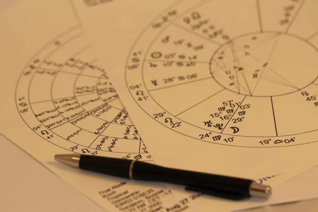 Representação de um horóscopo.