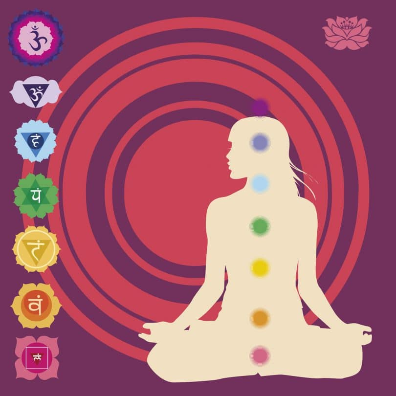 Desenho de silhueta de mulher sentada em posição de meditação com os símbolos dos sete chakras.