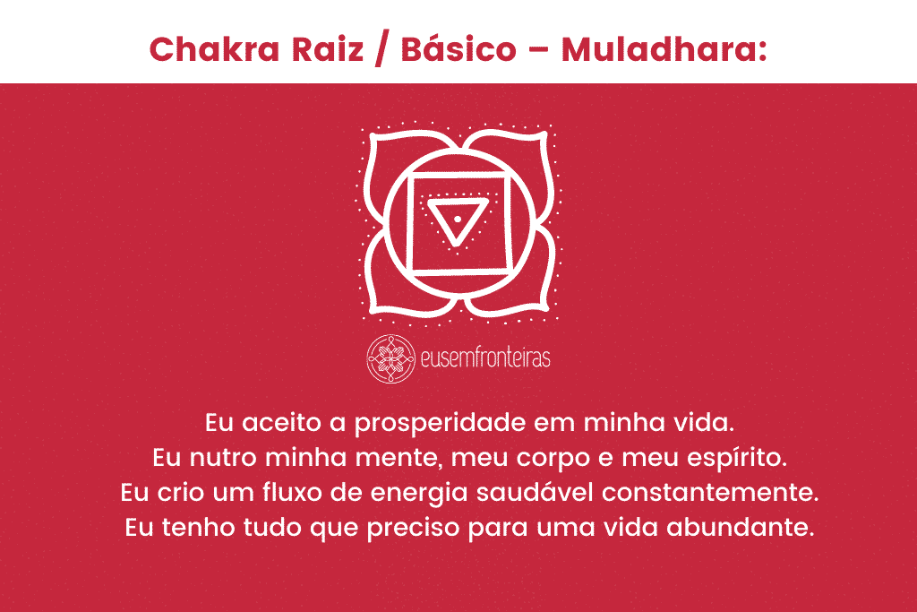 Chakra Raiz