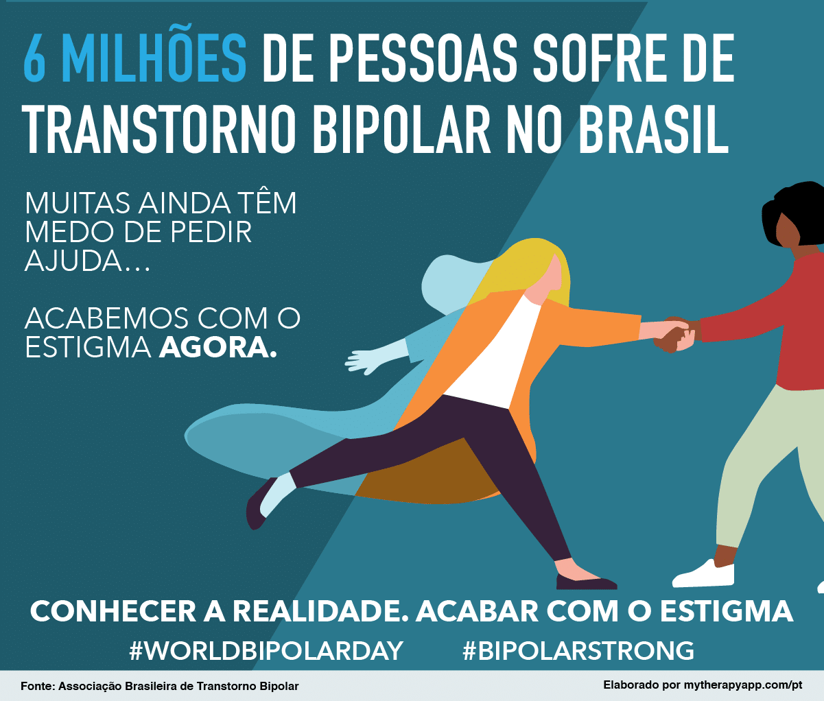 """Desenho de uma duas mulheres segurando as mãos, com os dizeres """"6 milhões de pessoas sofre de transtorno bipolar no Brasil. Muitas ainda têm medo de pedir ajuda. Acabemos com o estigma agora. Conheça a realidade. Acabar com o estigma"""""""
