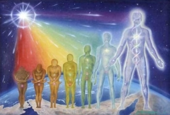 evolução do espírito