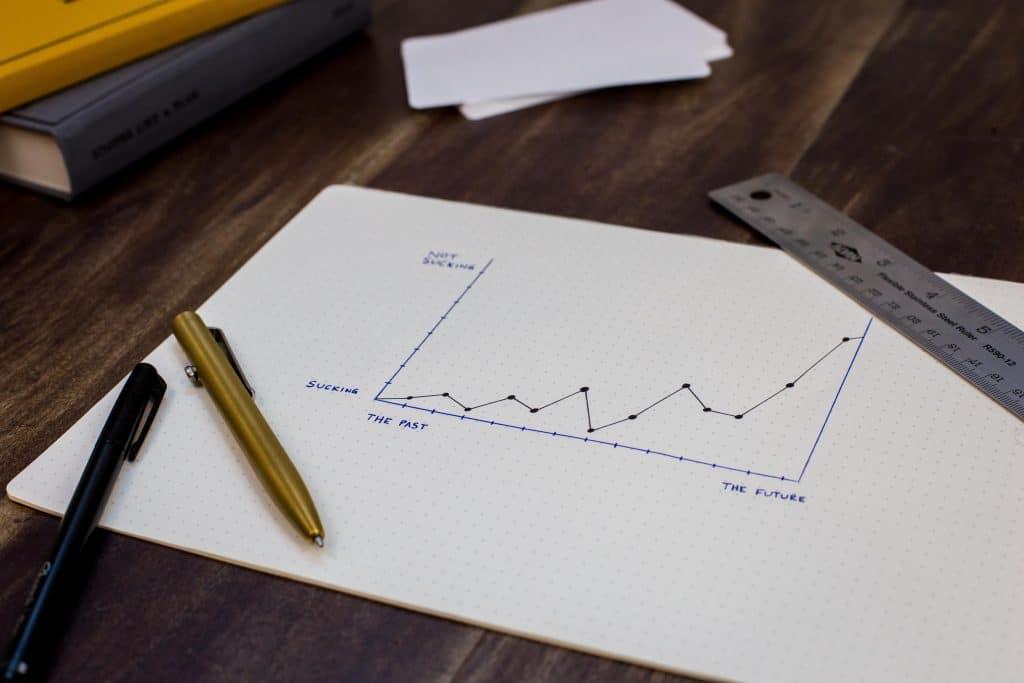 Gráfico ascendente indicando o crescimento do passado para o futuro, escrito sobre um papel pontilhado, em uma mesa de madeira com canetas e régua.