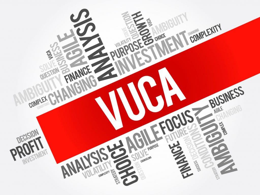 Nuvem de palavras de auto-ajuda em inglês com a sigla VUCA no centro.