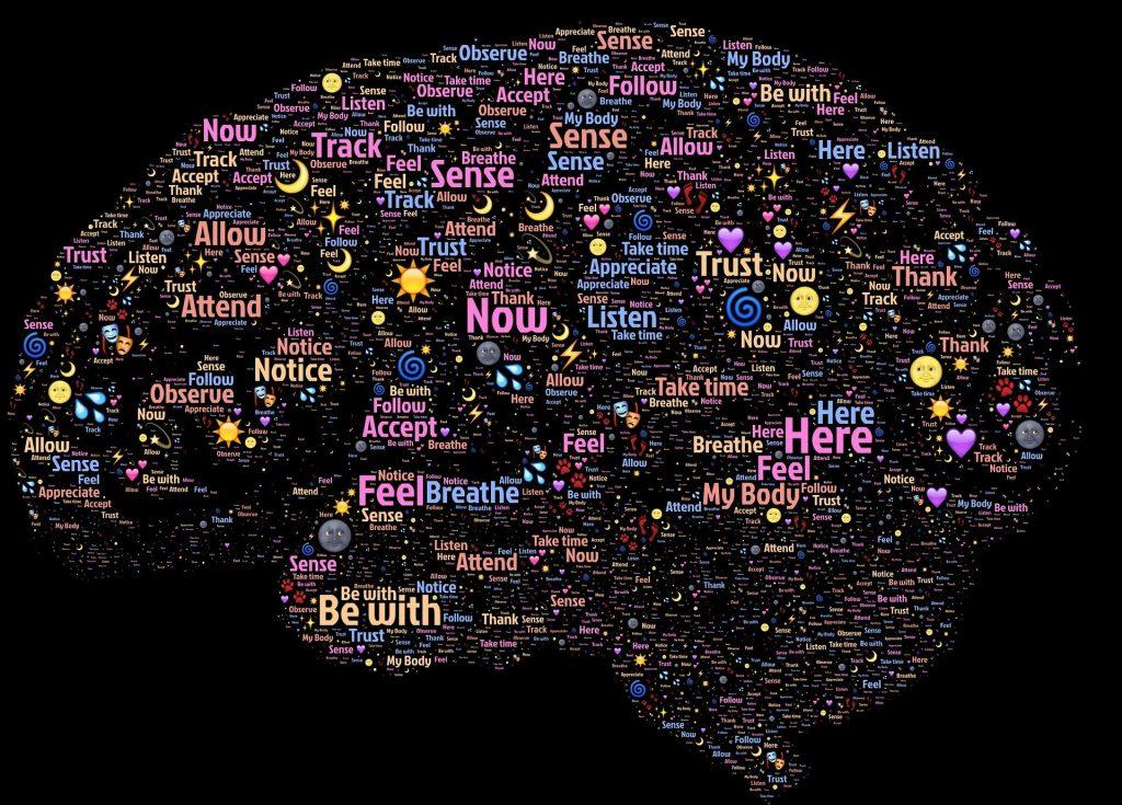 Imagem da mente humana cheia de palavras escritas.