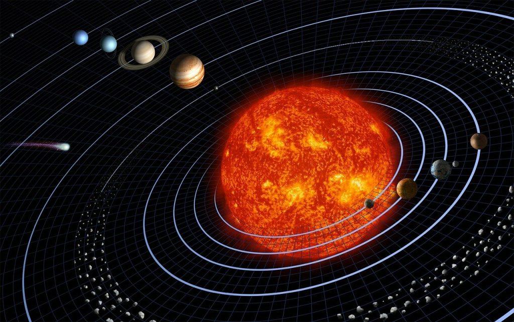 Sistema Solar, com o Sol no centro, e arcos ao redor dele, indicando o caminho que cada planeta traça.