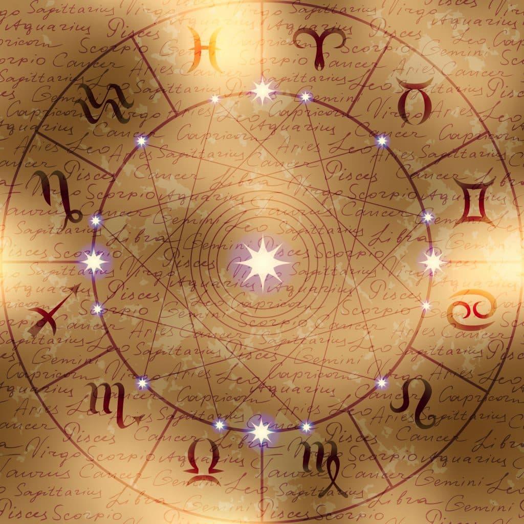 Imagem ilustrativa do mapa astrológico, contendo os 12 signos do zodíaco.