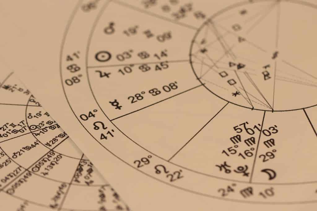 Imagem de um mapa astral representando o inferno astral.