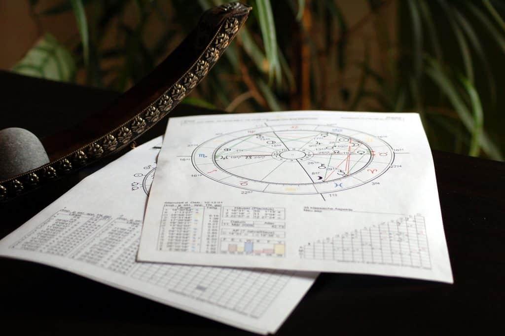 Imagem de duas folhas de papel onde estão desenhados um mapa astral. Ao lado desses papéis um porta-papel com borda dourada e uma pedra branca sobre ele.