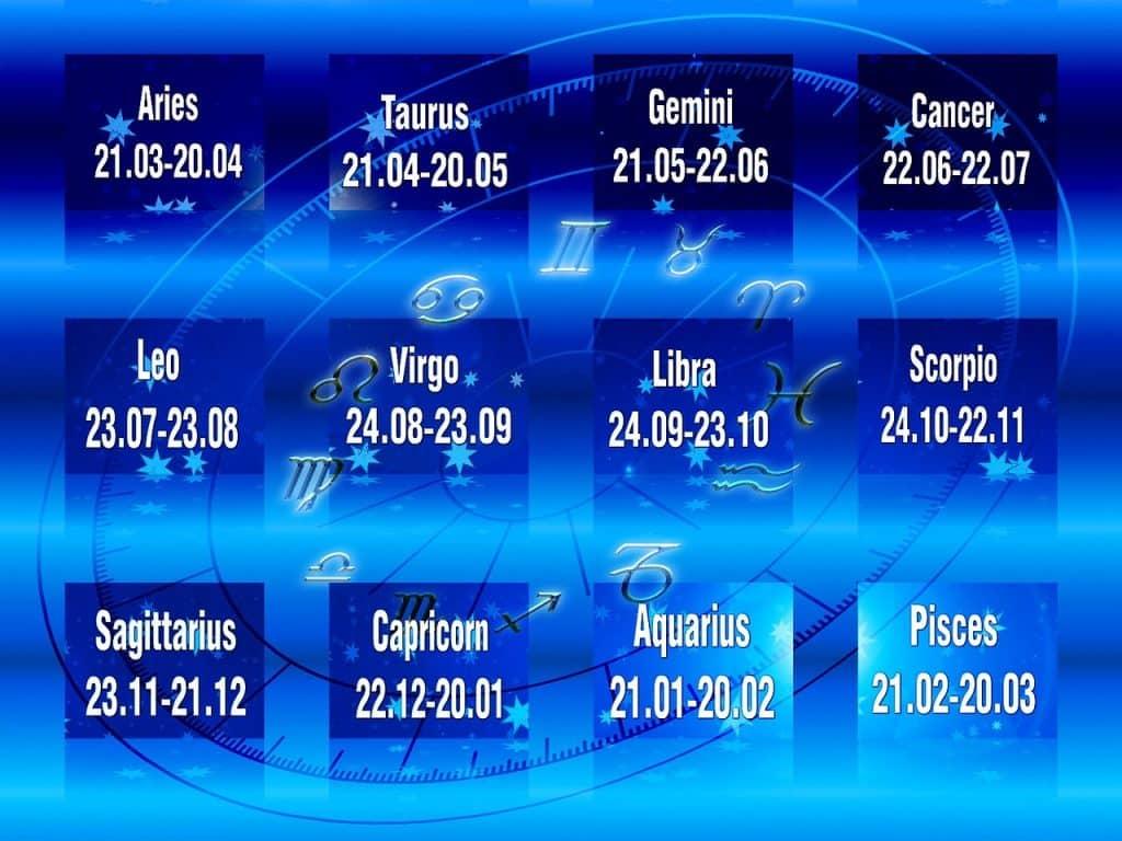 Imagem de fundo azul onde constam 12 quadrados representando cada um dos 12 signos do zodíaco contendo a data de cada um deles, ou seja, o calendário inicial do período de cada signo.