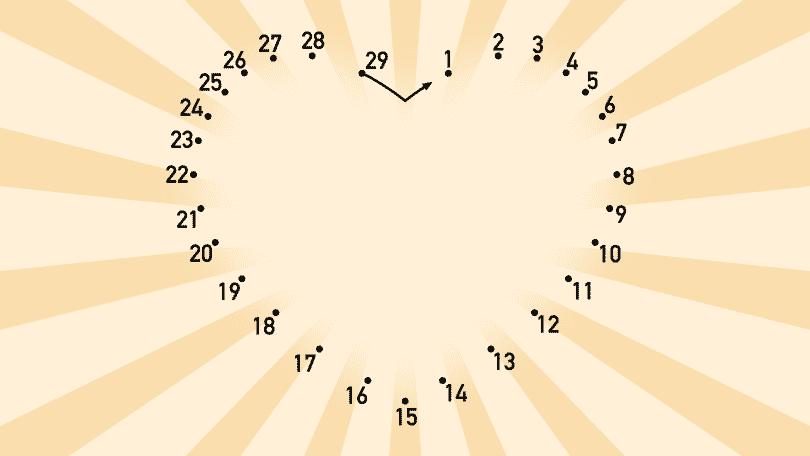Sequência de números formando um coração
